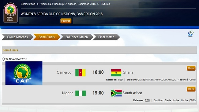 2016 Women's AFCON: Nigeria, Cameroon, Ghana and South Africa in the semis