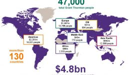 Grant Thornton expands in Cameroon
