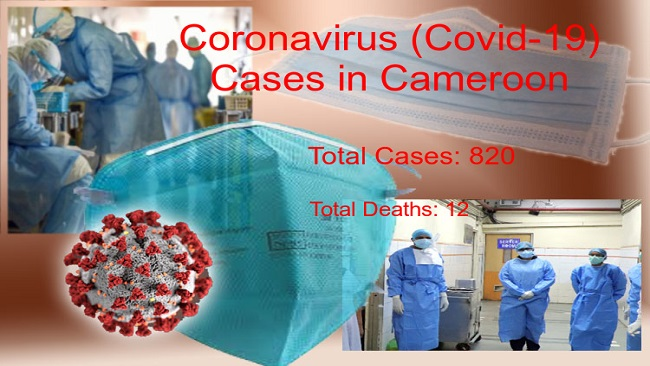 Cameroon coronavirus death rate Doubles in 24 Hours